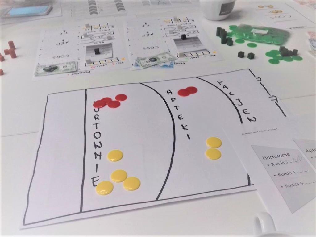 projektowanie gier pracownia gier